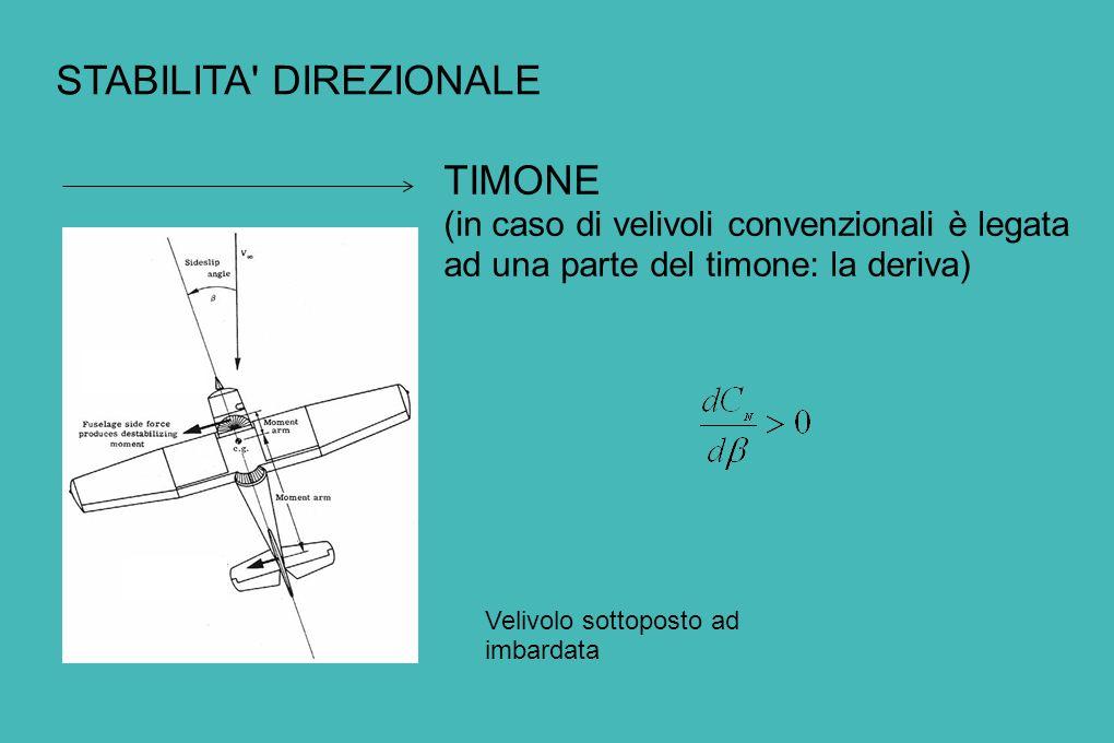 STABILITA' DIREZIONALE TIMONE (in caso di velivoli convenzionali è legata ad una parte del timone: la deriva) Velivolo sottoposto ad imbardata