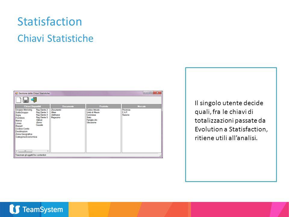 Chiavi Statistiche Il singolo utente decide quali, fra le chiavi di totalizzazioni passate da Evolution a Statisfaction, ritiene utili allanalisi. Sta