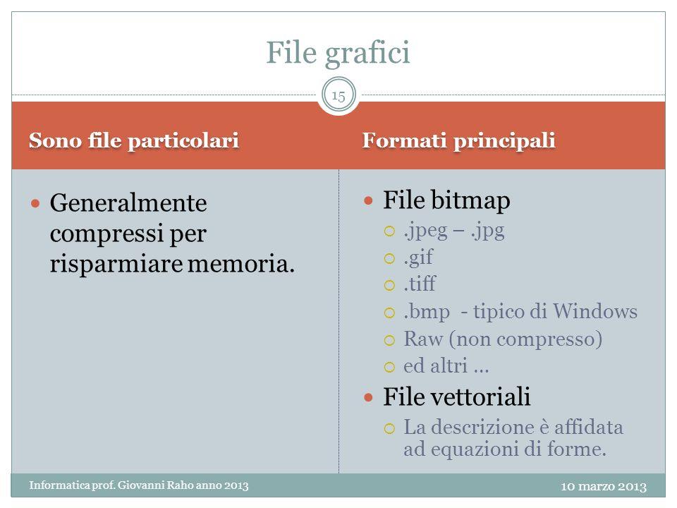 Sono file particolari Formati principali Generalmente compressi per risparmiare memoria.