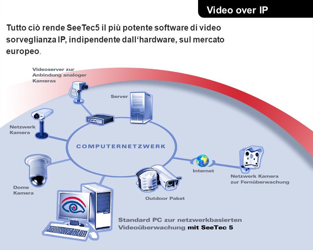 Das Computernetzwerk ist die Grundlage netzwerkbasierter Videoüberwachung SeeTec 5 arbeitet auf Basis einer Client/Server Architektur.
