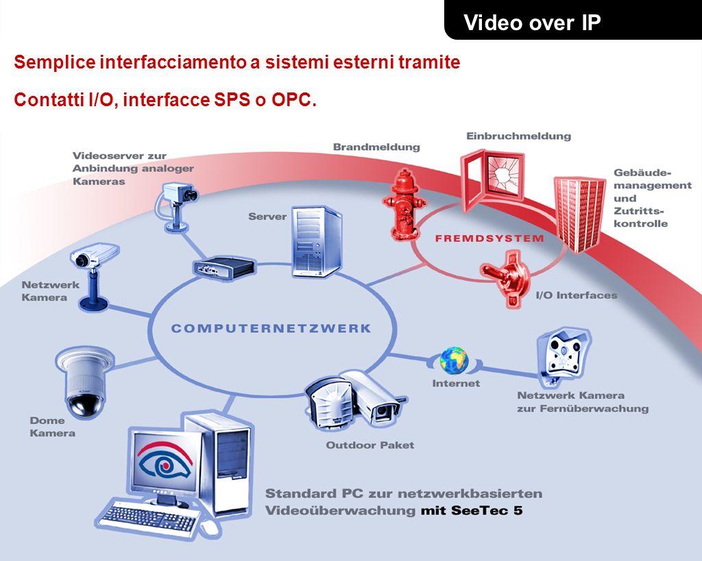 Das Computernetzwerk ist die Grundlage netzwerkbasierter Videoüberwachung SeeTec 5 arbeitet auf Basis einer Client/Server Architektur. Auf kooperieren