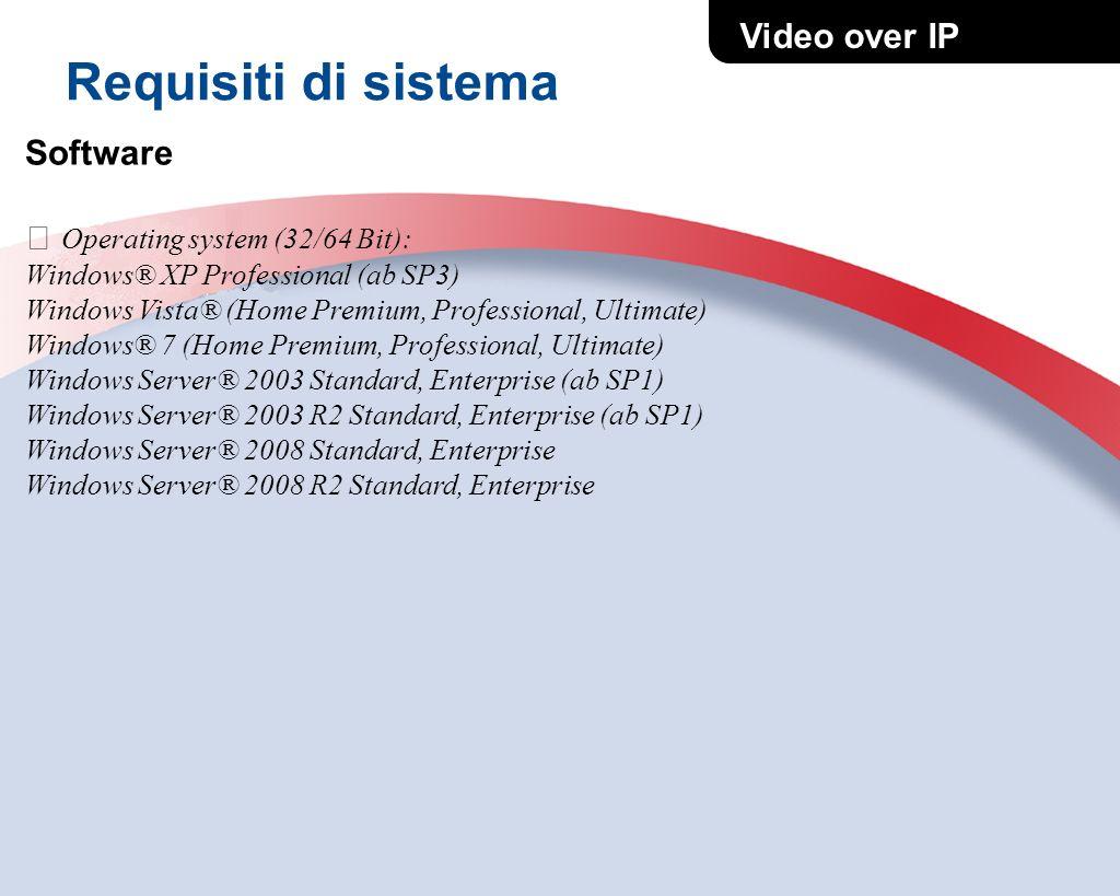 Video over IP Requisiti di sistema Software • Operating system (32/64 Bit): Windows® XP Professional (ab SP3) Windows Vista® (Home Premium, Profession