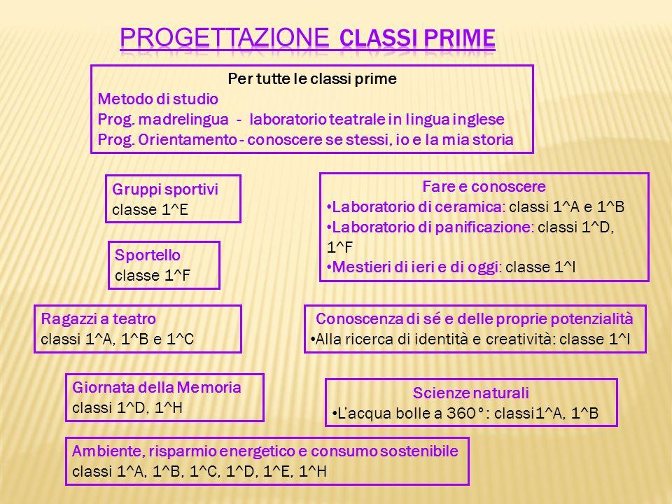 Per tutte le classi prime Metodo di studio Prog. madrelingua - laboratorio teatrale in lingua inglese Prog. Orientamento - conoscere se stessi, io e l