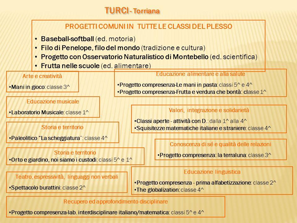 TURCI - Torriana PROGETTI COMUNI IN TUTTE LE CLASSI DEL PLESSO Baseball-softball (ed. motoria) Filo di Penelope, filo del mondo (tradizione e cultura)