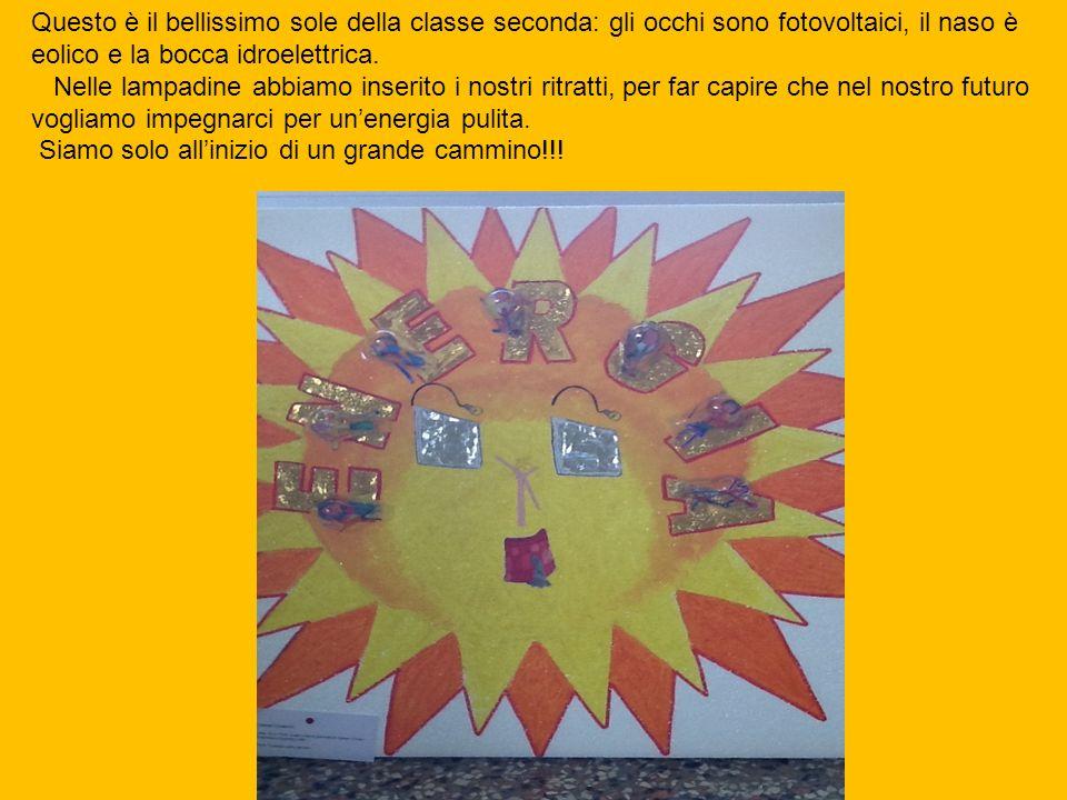 Questo è il bellissimo sole della classe seconda: gli occhi sono fotovoltaici, il naso è eolico e la bocca idroelettrica. Nelle lampadine abbiamo inse
