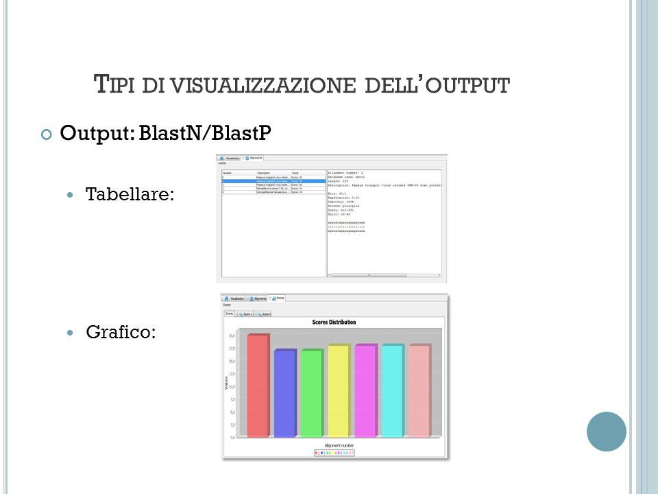 T IPI DI VISUALIZZAZIONE DELL OUTPUT Output: BlastN/BlastP Tabellare: Grafico:
