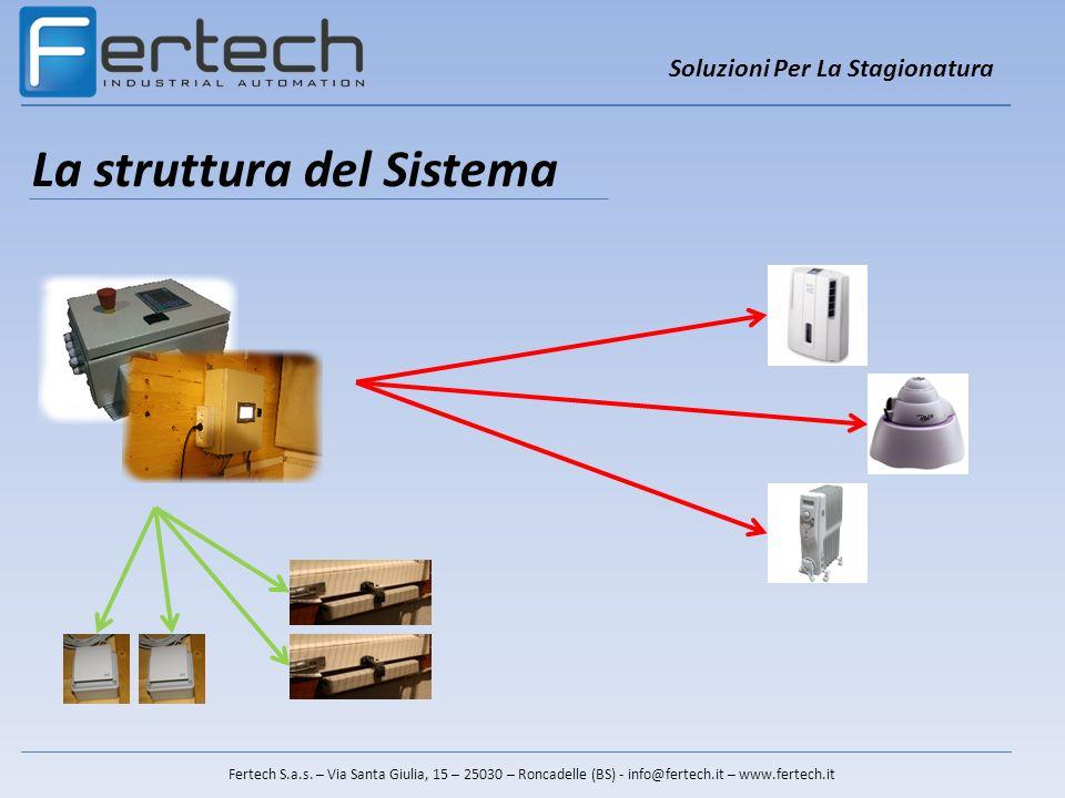 Soluzioni Per La Stagionatura Fertech S.a.s. – Via Santa Giulia, 15 – 25030 – Roncadelle (BS) - info@fertech.it – www.fertech.it La struttura del Sist