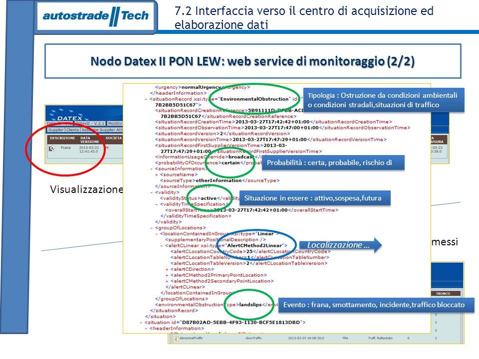 7.2 Interfaccia verso il centro di acquisizione ed elaborazione dati Nodo Datex II PON LEW: web service di monitoraggio (2/2) Visualizzazione Eventi r