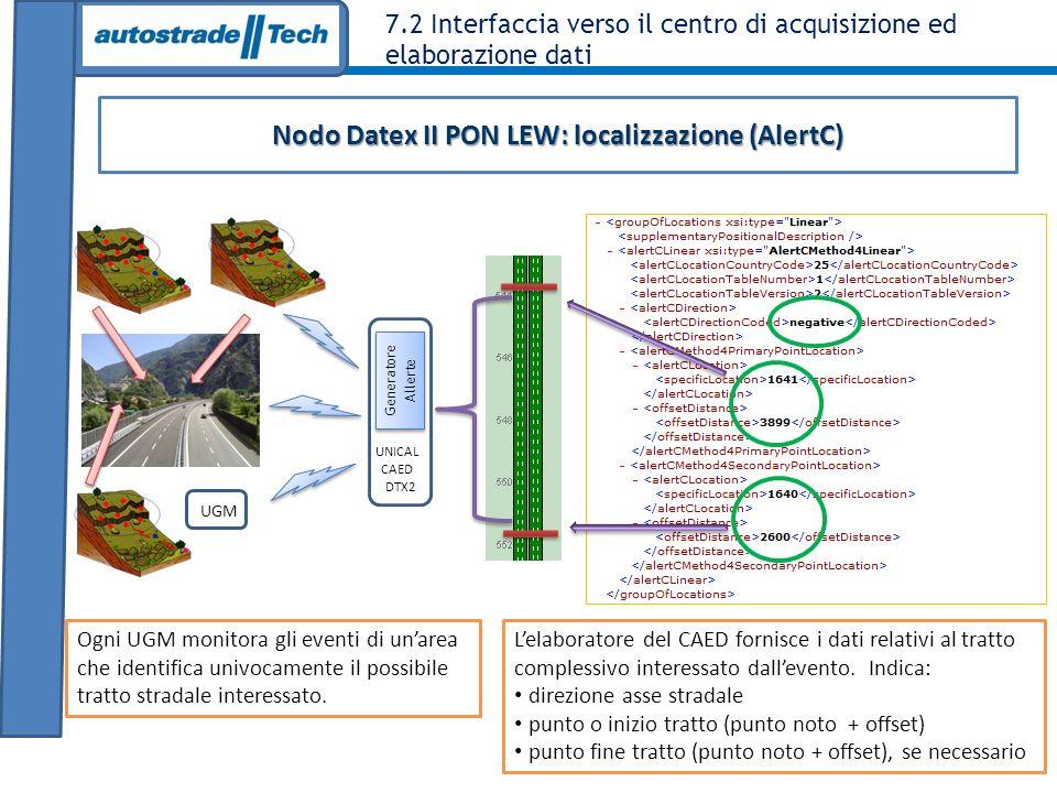 7.2 Interfaccia verso il centro di acquisizione ed elaborazione dati Nodo Datex II PON LEW: localizzazione (AlertC) UGM UNICAL CAED DTX2 Generatore Al