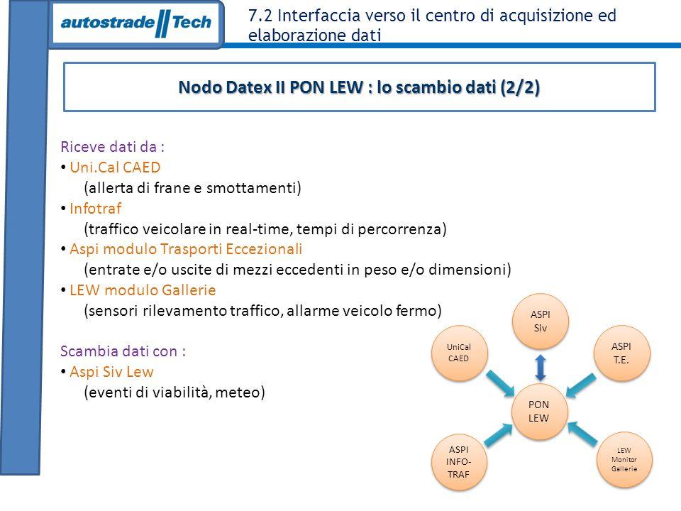 7.2 Interfaccia verso il centro di acquisizione ed elaborazione dati Nodo Datex II PON LEW : lo scambio dati (2/2) Riceve dati da : Uni.Cal CAED (alle