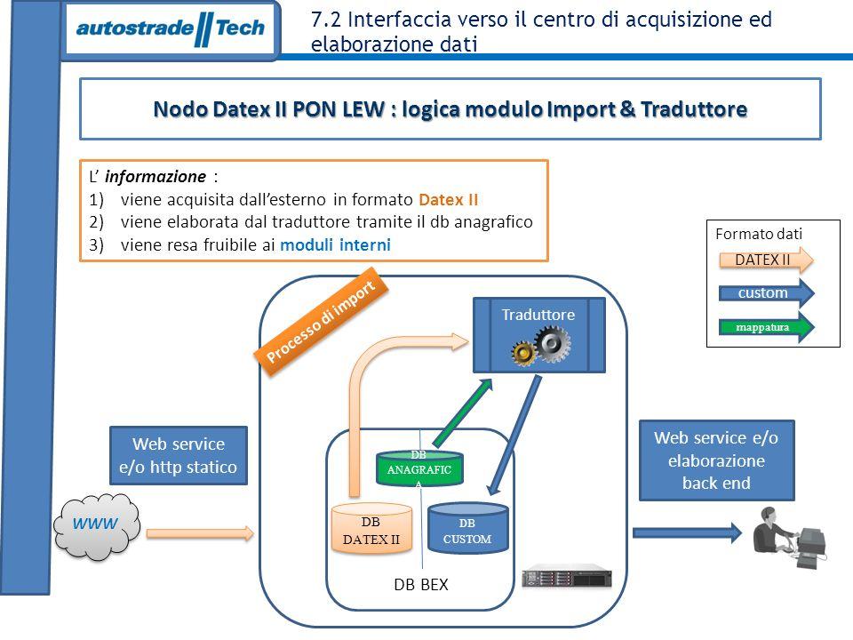 7.2 Interfaccia verso il centro di acquisizione ed elaborazione dati Nodo Datex II PON LEW : logica modulo Export & Traduttore DB BEX DB DATEX II DB CUSTOM DB ANAGRAFIC A Web service e/o http statico Traduttore Web service e/o elaborazione back end Formato dati custom DATEX II mappatura L informazione : 1)viene fornita al Nodo dai moduli interni 2)viene elaborata dal traduttore tramite il db anagrafico 3)viene resa disponibile per esterno in formato Datex II WWW Processo di export