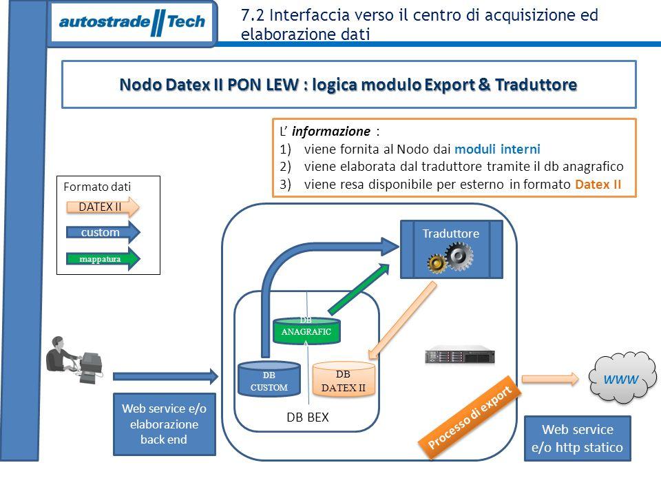 7.2 Interfaccia verso il centro di acquisizione ed elaborazione dati Nodo Datex II PON LEW : logica modulo Export & Traduttore DB BEX DB DATEX II DB C