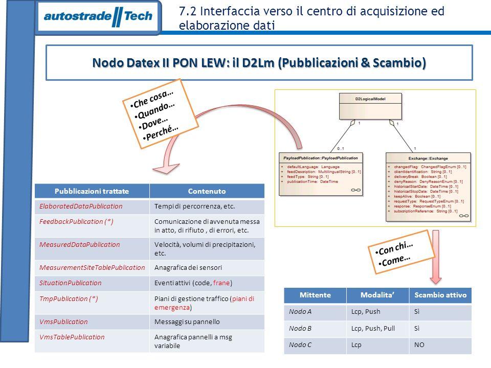 DB Anagrafica (parziale) 7.2 Interfaccia verso il centro di acquisizione ed elaborazione dati Nodo Datex II PON LEW: schema livello logico DB BEX DB DATEX II (parziale) DB CUSTOM (Elaborated Data: es.