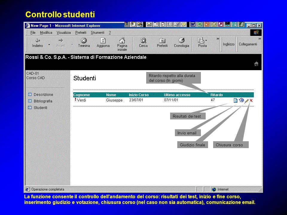 Ritardo rispetto alla durata del corso (In giorni) Risultati dei test Invio email Giudizio finale Chiusura corso Controllo studenti La funzione consen
