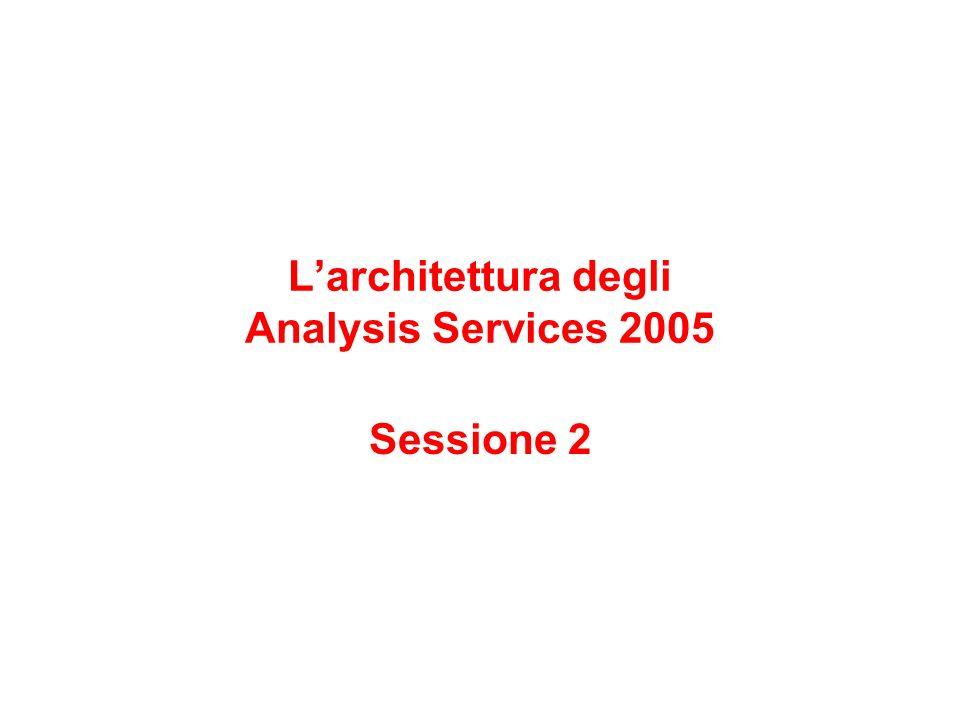 10 Dimostrazione 1-1 Visti da vicino… –SQL Server Management Studio –SQL Server Business Development