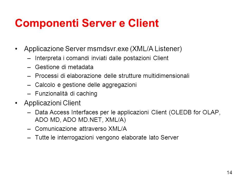 13 Architettura Distribuita Differenti Providers forniti con AS per supportare differenti linguaggi di programmazione Comunicazione con AS mediante linvio e la ricezione di pacchetti SOAP (XML/A) mediante protocollo TCP/IP Comunicazione mediante protocollo HTTP (Internet Information Server)