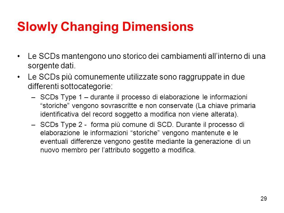 28 Categorie di dimensioni Tutte le dimensioni sono composte da informazioni soggette a cambiamenti più o meno frequenti nel tempo.