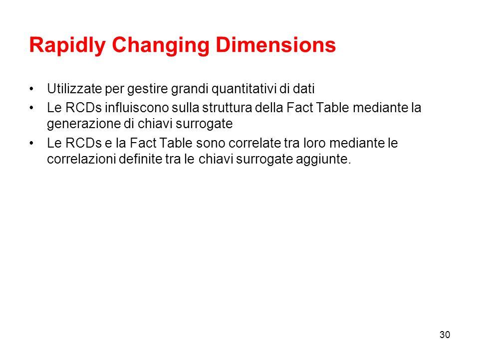 29 Slowly Changing Dimensions Le SCDs mantengono uno storico dei cambiamenti allinterno di una sorgente dati.