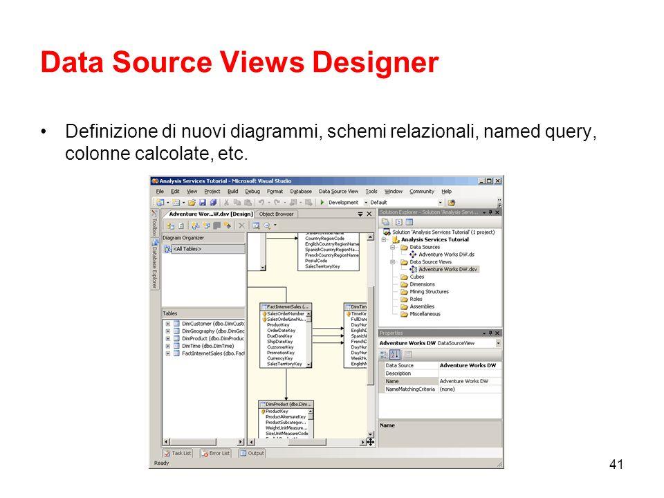40 Definizione oggetto Data Source Views Definizione di un livello logico rappresentativo dei metadati Sorgente Dati Metadati