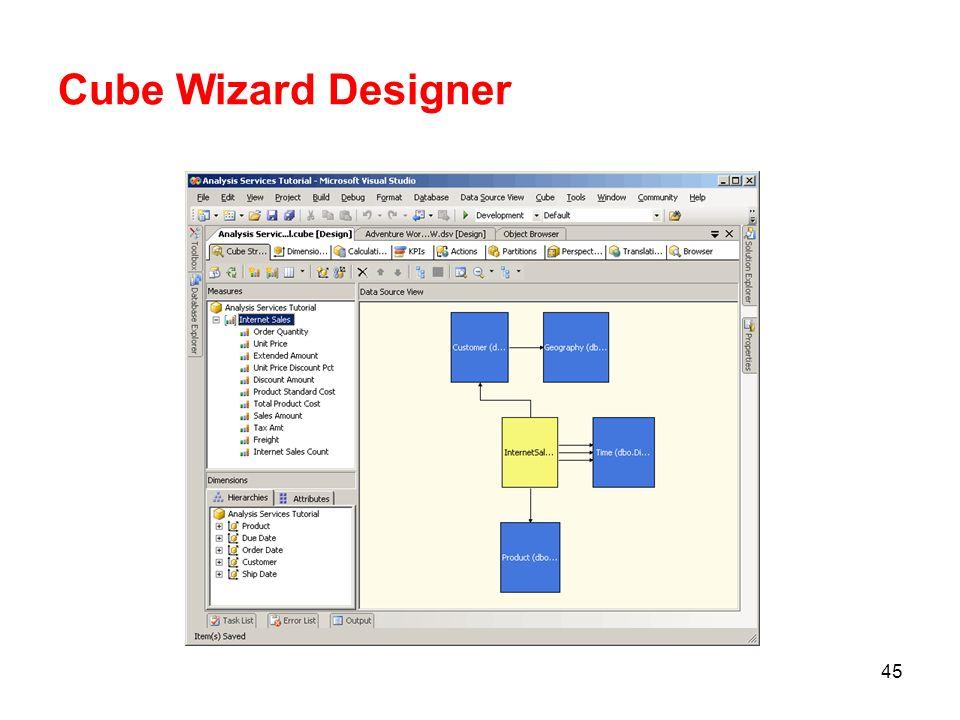 44 Definizione oggetto Cubo Wizard per la definizione di un nuovo oggetto cubo –Identificazione Fatti e Dimensioni –Identificazione Dimensione Tempo –Identificazione delle Misure