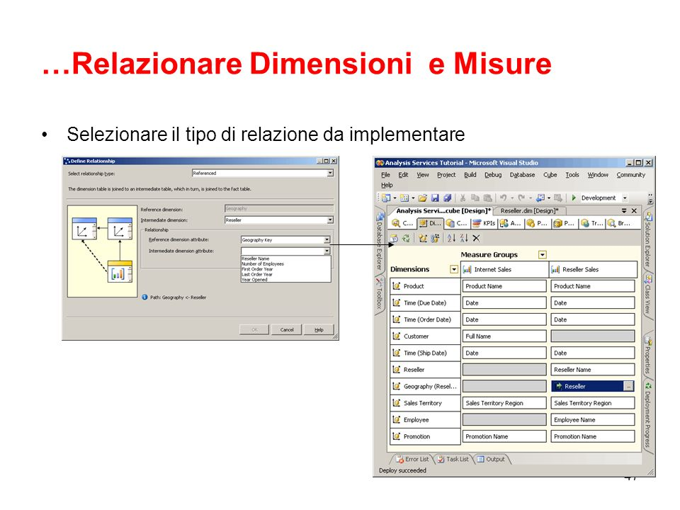 46 Relazionare Dimensioni e Misure Utilizzo del Dimension Usage Tab del frame-work Cube Designer