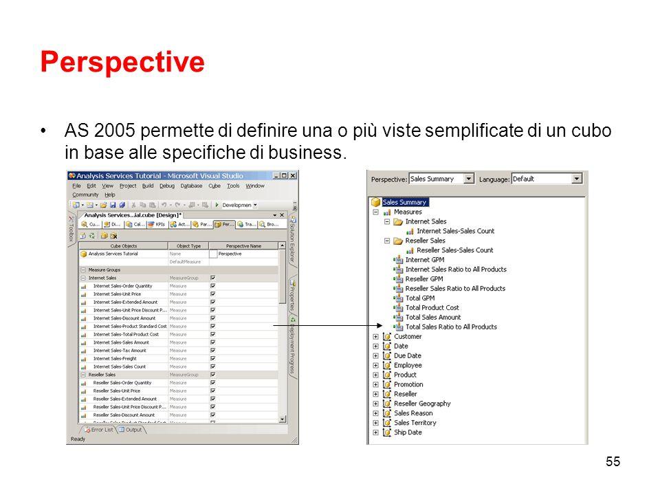 54 Object Translation AS 2005 permette la rappresentazione dei nomi degli oggetti misure, gruppi di misure, dimensioni, attributi e gerarchie, KPIs, e membri calcolati in un linguaggio specifico (proprietà di identificazione del linguaggio LCID Local Identifier)
