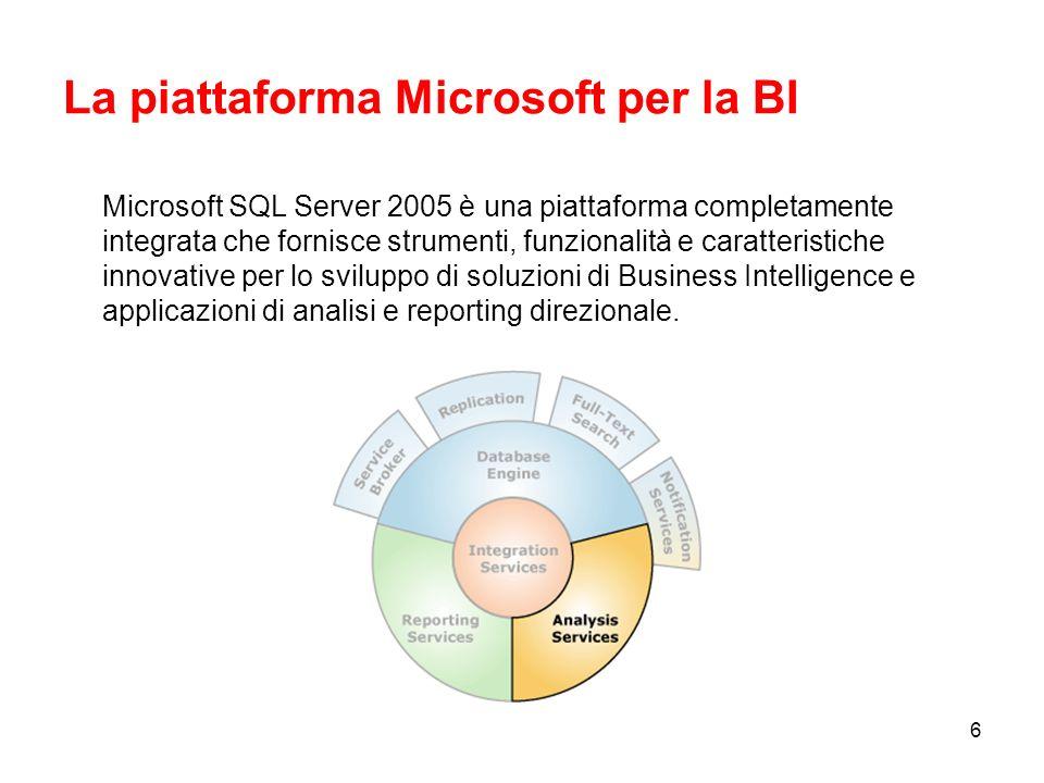 La piattaforma Microsoft per la Business Intelligence Sessione 1