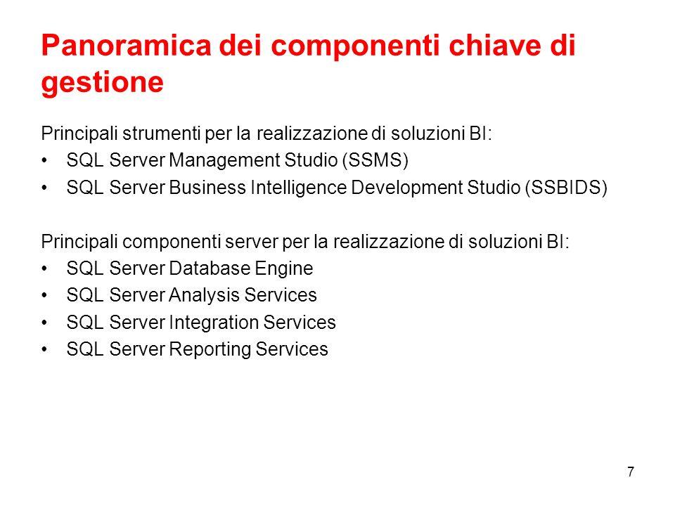 6 La piattaforma Microsoft per la BI Microsoft SQL Server 2005 è una piattaforma completamente integrata che fornisce strumenti, funzionalità e caratteristiche innovative per lo sviluppo di soluzioni di Business Intelligence e applicazioni di analisi e reporting direzionale.