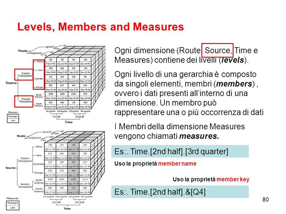 79 Hierarchies Database relazionale definito attraverso entità logiche (tabelle) bi- dimensionali, la cui intersezione tra colonne e righe fornisce il valore del dato.