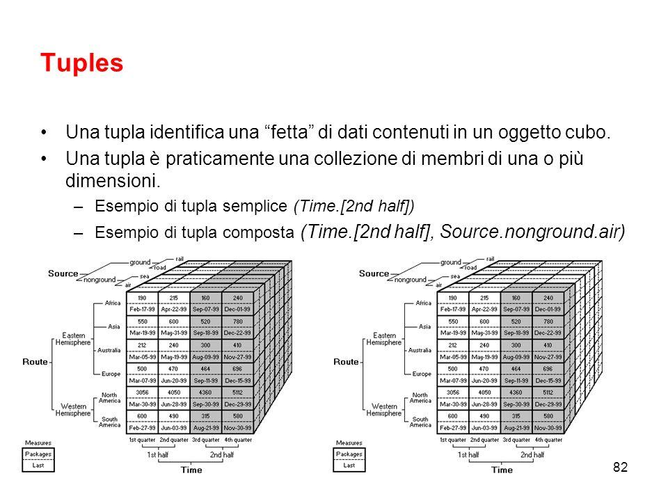 81 Calculated Members Un membro calcolate può essere creato come una parte di una query MDX, in grado di restituire dati calcolati mediante espressioni o funzioni rese disponibili in MDX.
