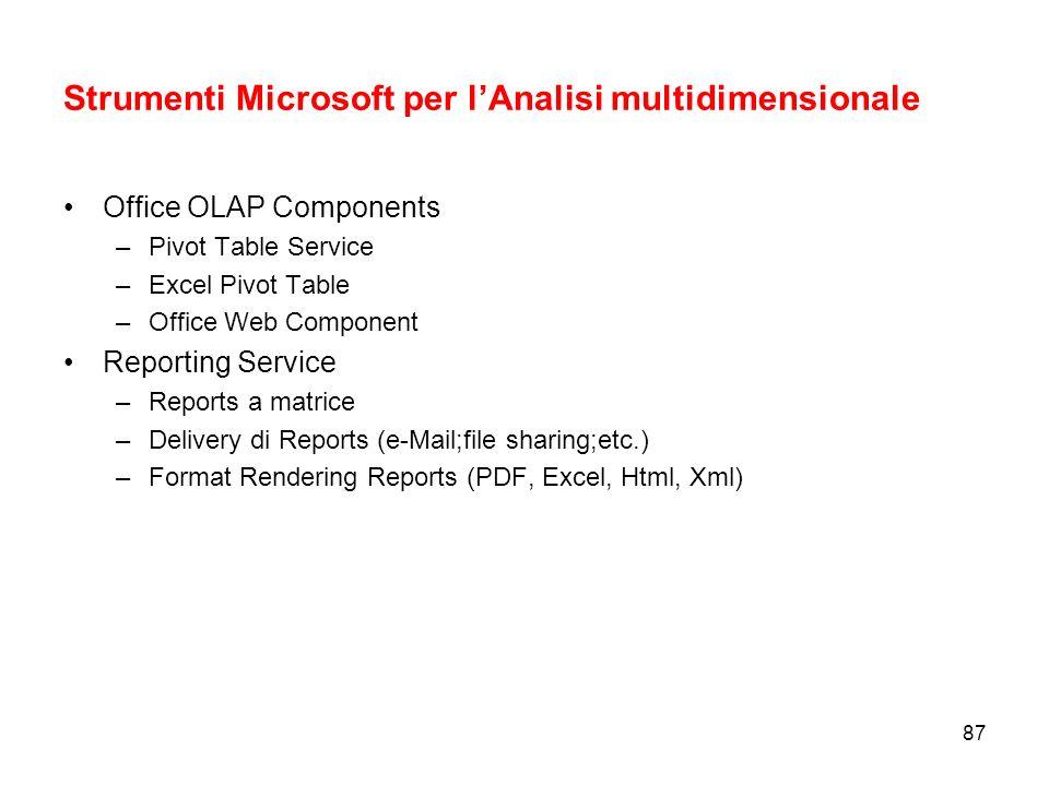 Introduzione allutilizzo di Client OLAP Sessione 7