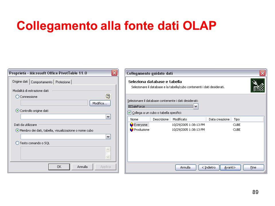 88 Utilizzo delle Office Web Component 10.0