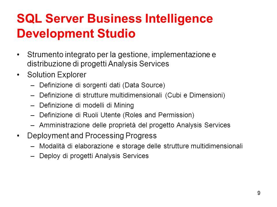 49 Deploy di un progetto AS Impostazione delle proprietà di configurazione del progetto AS Deploy e Processing del progetto AS