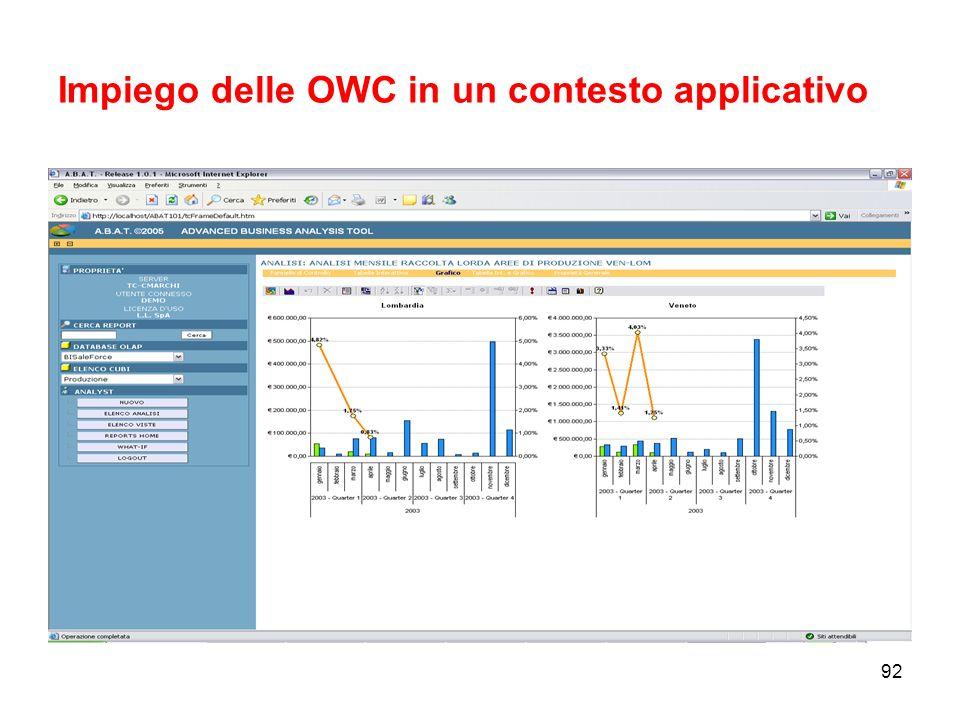 91 Impiego delle OWC in un contesto applicativo