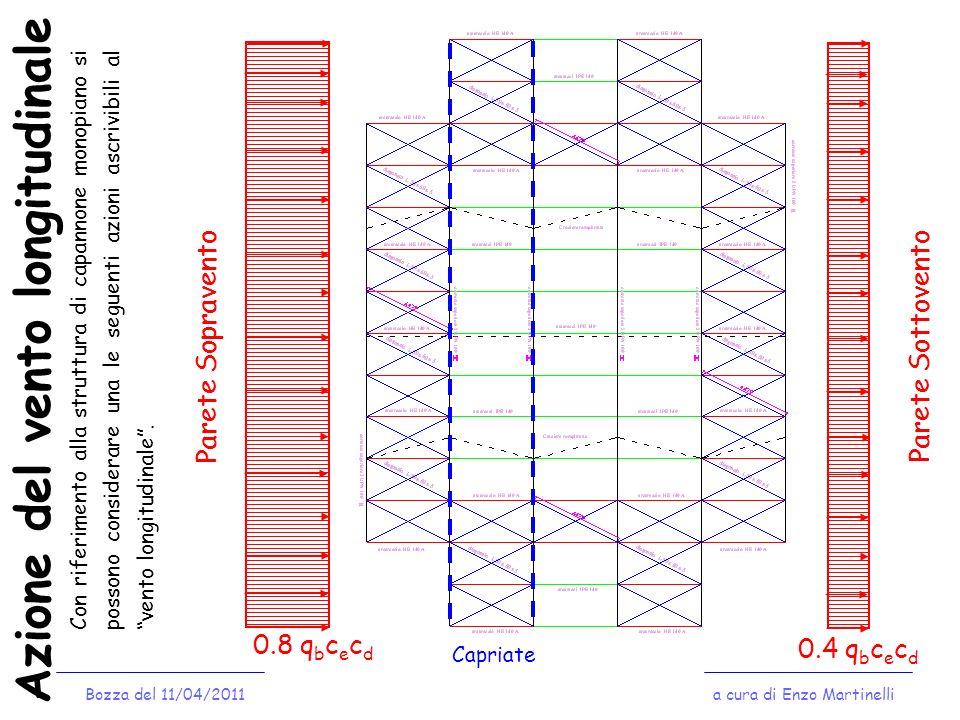 a cura di Enzo MartinelliBozza del 11/04/2011 Verifica della colonna adiacente il controvento Incremento di compressione nella colonna Valore di riferimento dovuto a carichi verticali (Comb.
