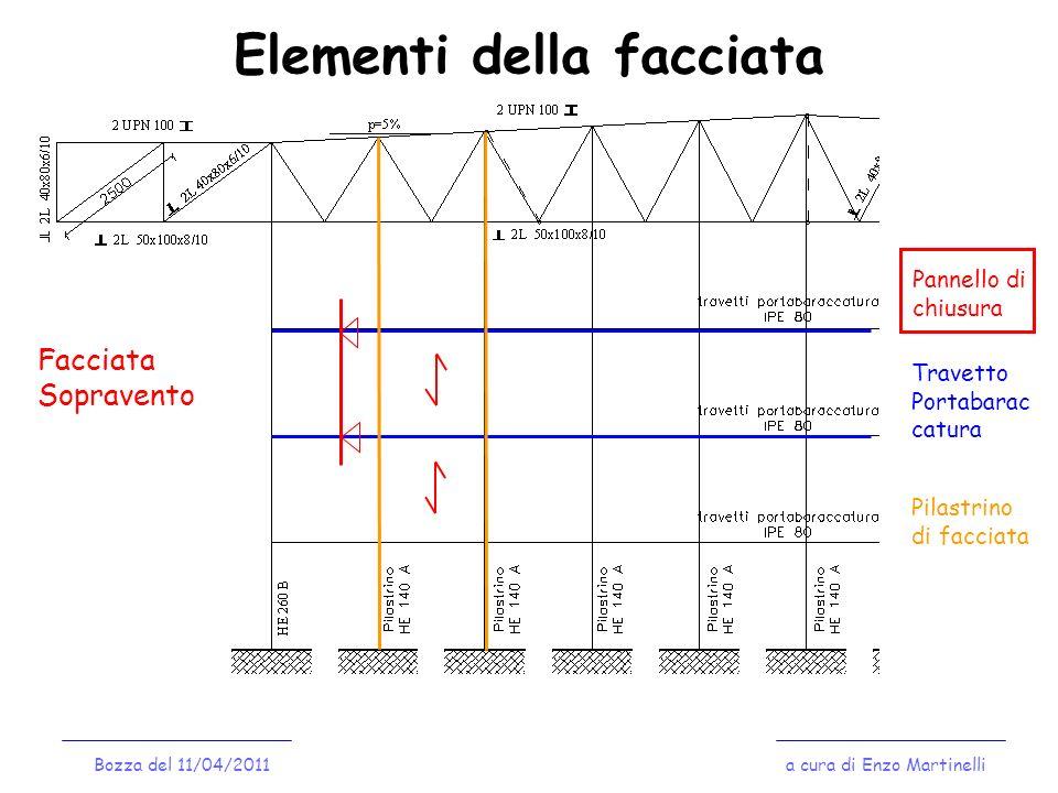 Controvento di falda: esempio numerico a cura di Enzo MartinelliBozza del 11/04/2011 Montante n.1 (Arcareccio esterno) HE 120 B Sezione non verificata!!.