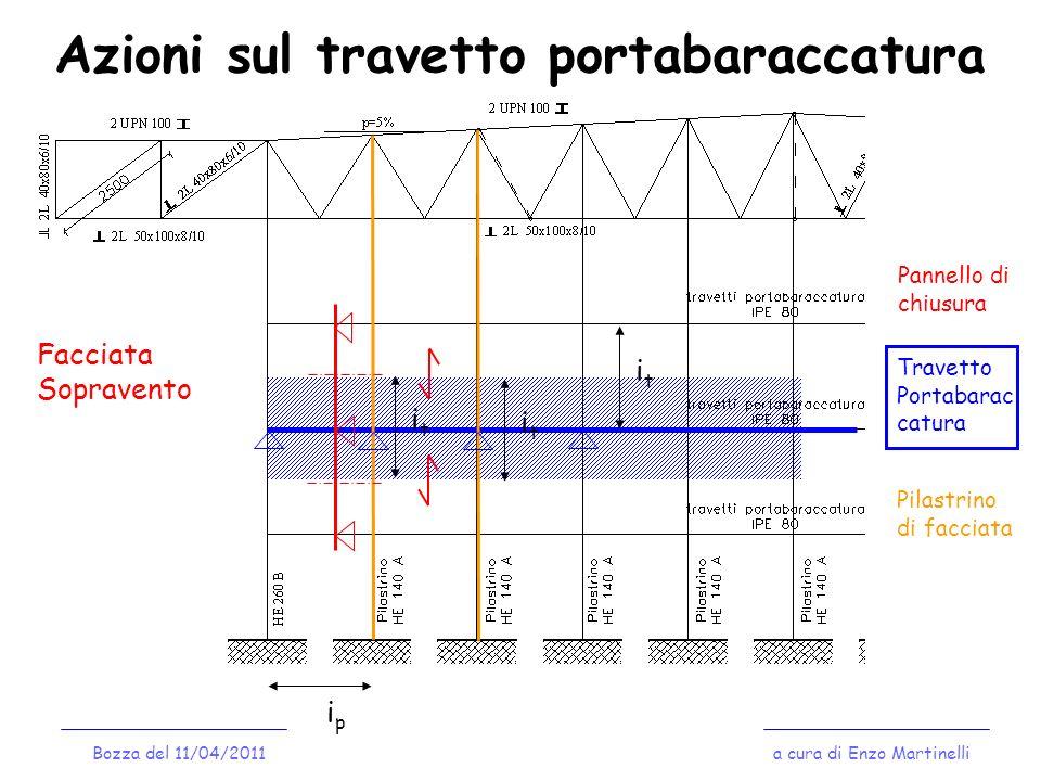 Azioni sul travetto portabaraccatura a cura di Enzo MartinelliBozza del 11/04/2011 Assumendo per il travetto uno schema in semplice appoggio si ha: - Direzione orizzontale: azione del vento q t,H,k =q pan i t q t,H,k - Direzione verticale: peso pannello ed arcareccio g t,V,k =g pan i t +g t Profili usualmente impiegati: - IPE; - UPN.