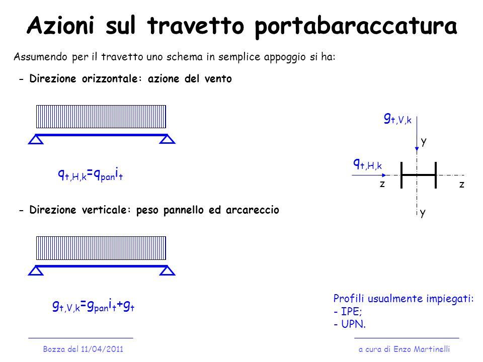 Verifiche del travetto portabaraccatura a cura di Enzo MartinelliBozza del 11/04/2011 Si debbono condurre due verifiche: - Verifica di resistenza (in flessione deviata - SLU) - Verifica di deformabilità (SLE – Combinazione Rara) q t,H,d =1.5 q pan i t q t,V,d =1.3 g t,V,d Progetto/Verifica elastici q t,H,d =q pan i t q t,V,d =g t,V,d