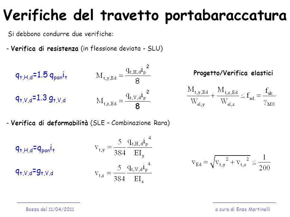 Controvento di falda: esempio numerico a cura di Enzo MartinelliBozza del 11/04/2011 Diagonali e GT Progetto Verifica
