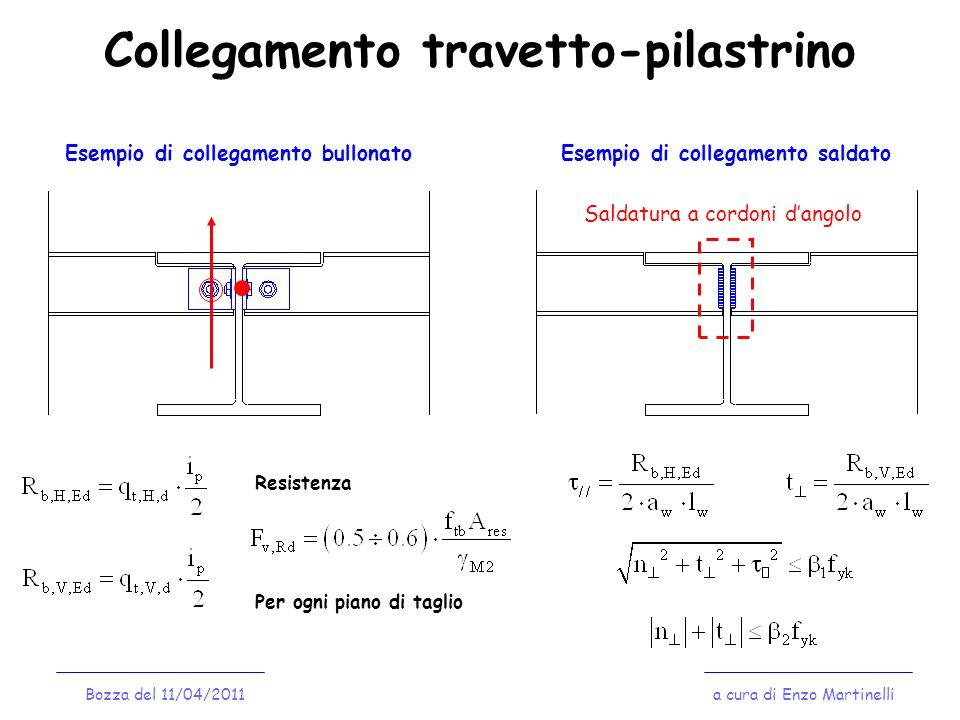 Azioni sul pilastrino a cura di Enzo MartinelliBozza del 11/04/2011 ipip q p,H,k = 0.8 q b c e c d i p g p,V,k = g pan i p +g t i p / i t