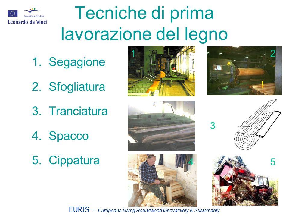 EURIS – Europeans Using Roundwood Innovatively & Sustainably Tecniche di prima lavorazione del legno 1.Segagione 2.Sfogliatura 3.Tranciatura 4.Spacco