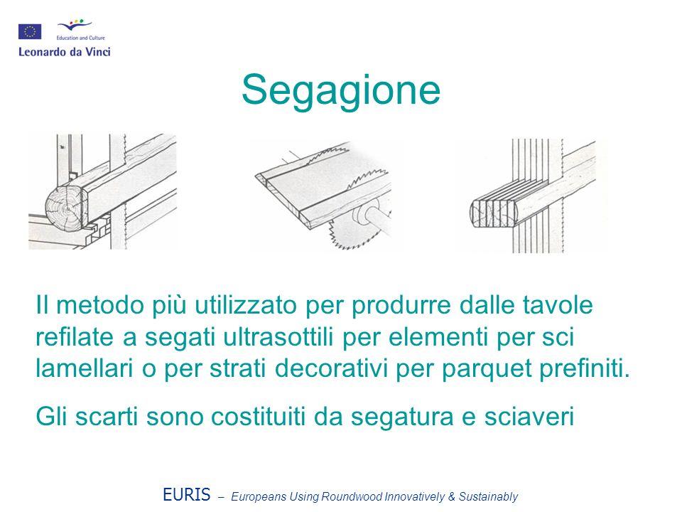 EURIS – Europeans Using Roundwood Innovatively & Sustainably Sfogliatura Metodologia per produrre fogli di 1 – 2 mm di spessore, soprattutto per produrre pannelli compensati.