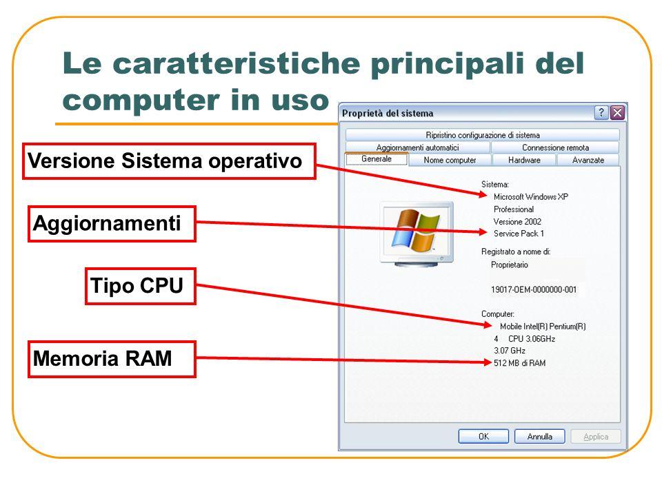 Le caratteristiche principali del computer in uso Versione Sistema operativo Aggiornamenti Tipo CPU Memoria RAM