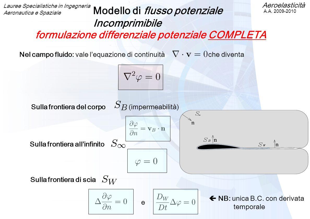 Aeroelasticità A.A. 2009-2010 Lauree Specialistiche in Ingegneria Aeronautica e Spaziale Modello di flusso potenziale Incomprimibile formulazione diff