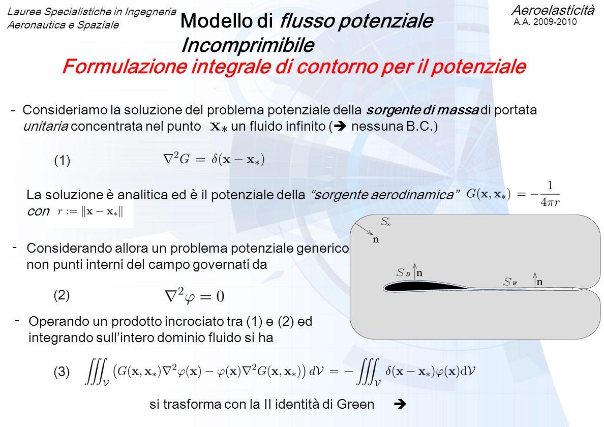 Aeroelasticità A.A. 2009-2010 Lauree Specialistiche in Ingegneria Aeronautica e Spaziale Modello di flusso potenziale Incomprimibile Formulazione inte