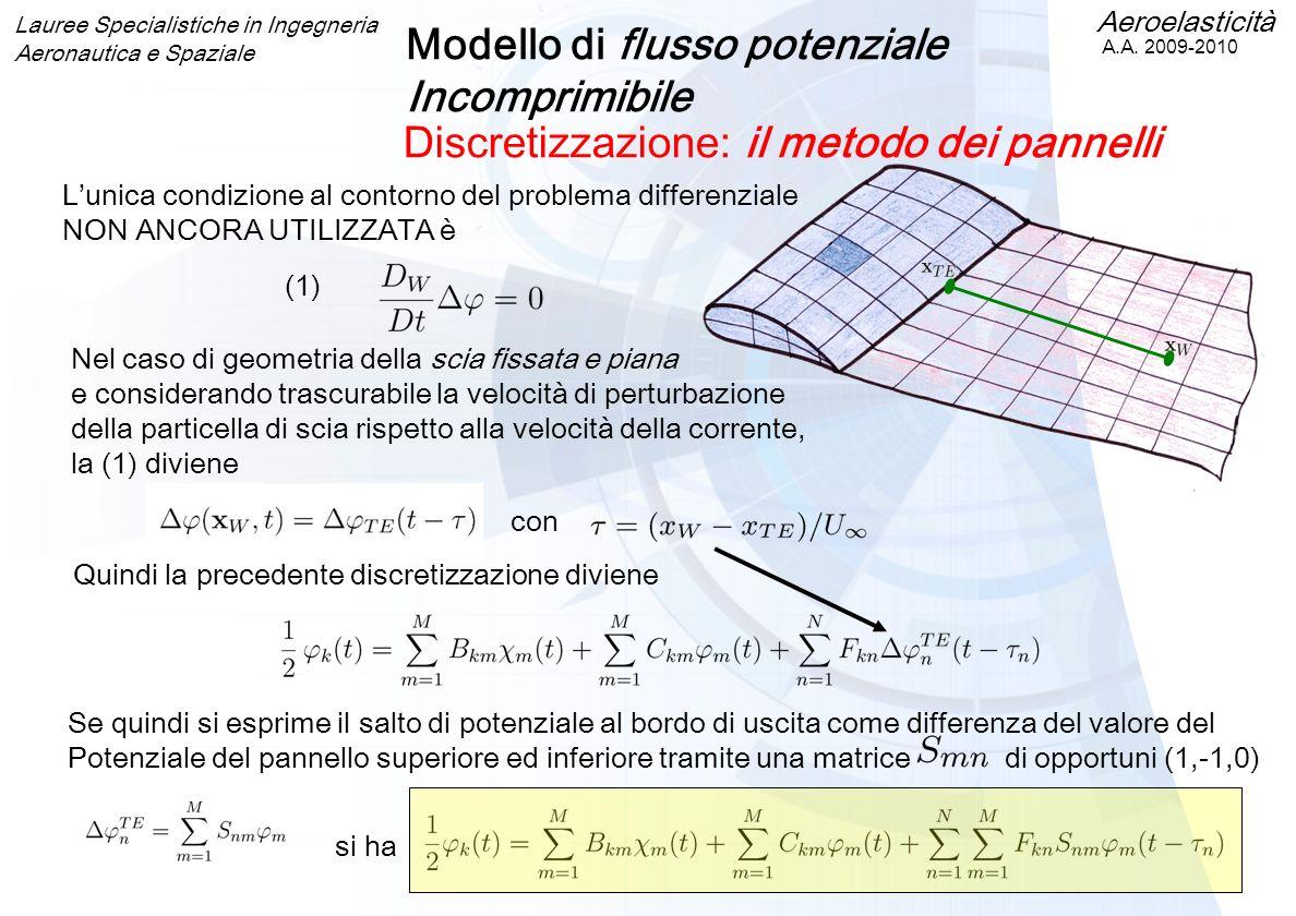 Aeroelasticità A.A. 2009-2010 Lauree Specialistiche in Ingegneria Aeronautica e Spaziale Modello di flusso potenziale Incomprimibile Discretizzazione: