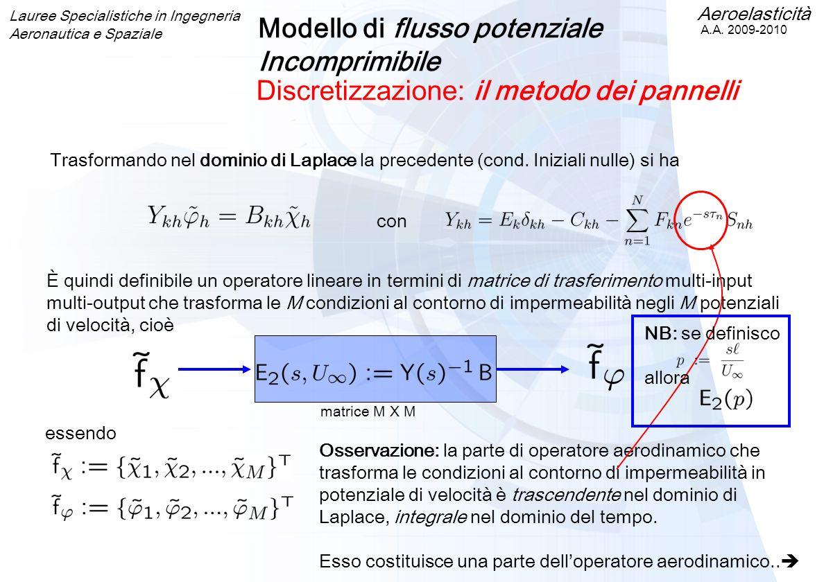 Aeroelasticità A.A. 2009-2010 Lauree Specialistiche in Ingegneria Aeronautica e Spaziale Osservazione: la parte di operatore aerodinamico che trasform
