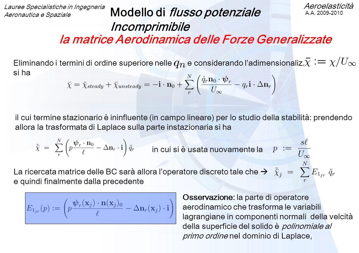 Aeroelasticità A.A. 2009-2010 Lauree Specialistiche in Ingegneria Aeronautica e Spaziale Modello di flusso potenziale Incomprimibile la matrice Aerodi