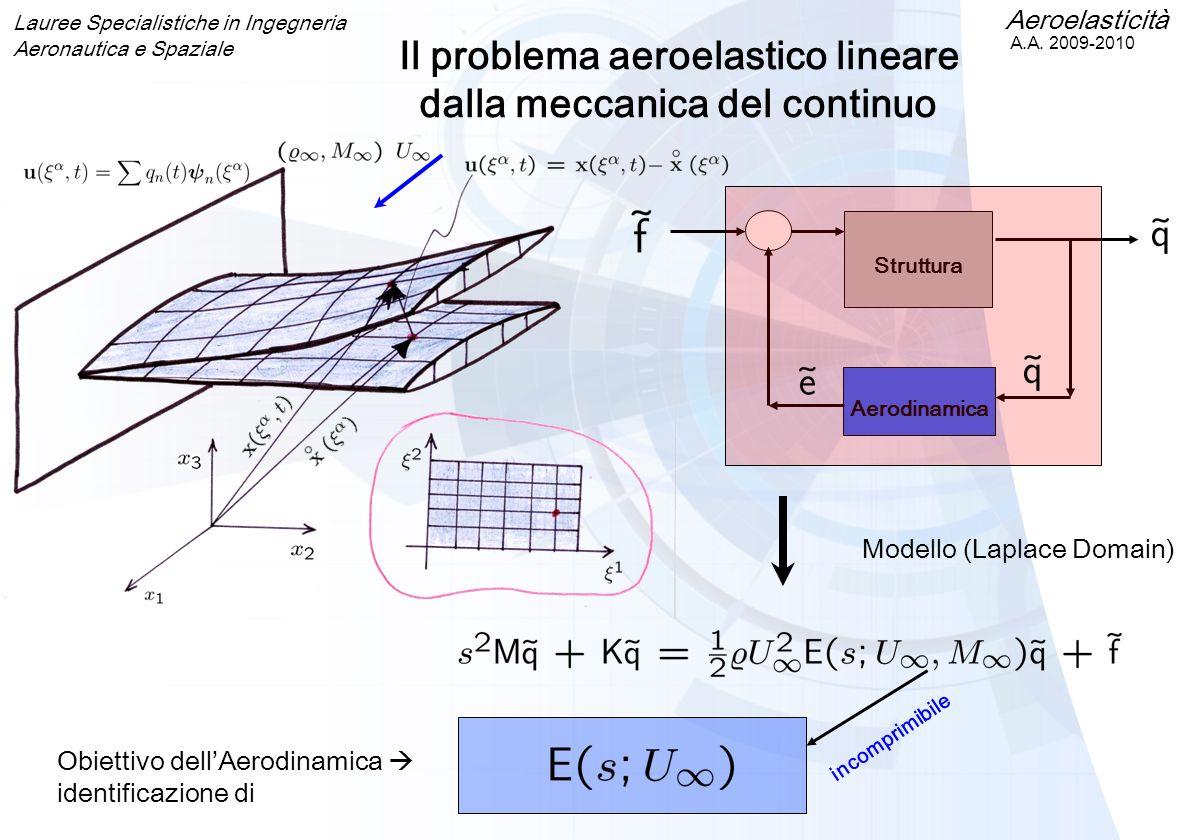 Aeroelasticità A.A. 2009-2010 Lauree Specialistiche in Ingegneria Aeronautica e Spaziale Il problema aeroelastico lineare dalla meccanica del continuo