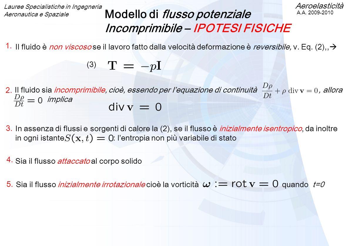 Aeroelasticità A.A. 2009-2010 Lauree Specialistiche in Ingegneria Aeronautica e Spaziale Modello di flusso potenziale Incomprimibile – IPOTESI FISICHE